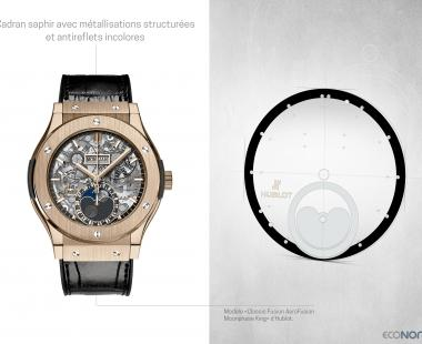 ECONORM Made - Cadran Hublot