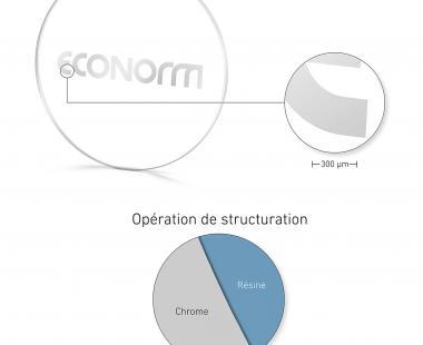 Le Nanomètre - Structuration d'une métallisation / EPISODE 3